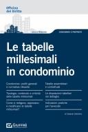 Le tabelle millesimali in condominio