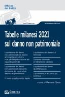 Le tabelle milanesi sul danno non patrimoniale 2021