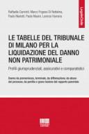 Le tabelle del tribunale di Milano per la liquidazione del danno non patrimoniale